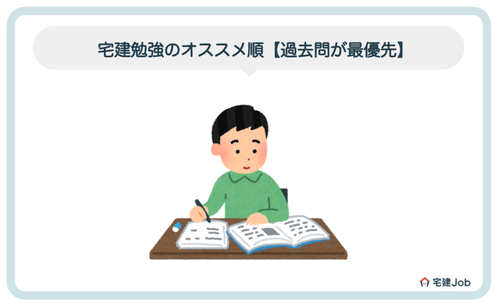 宅建勉強のオススメ順【過去問が最優先】