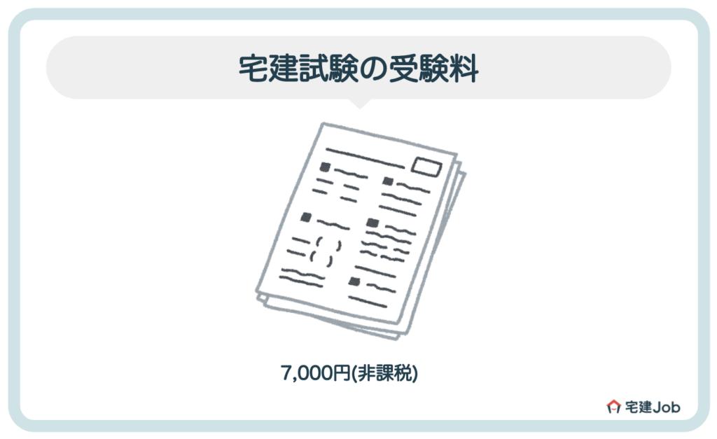 宅建試験の受験料