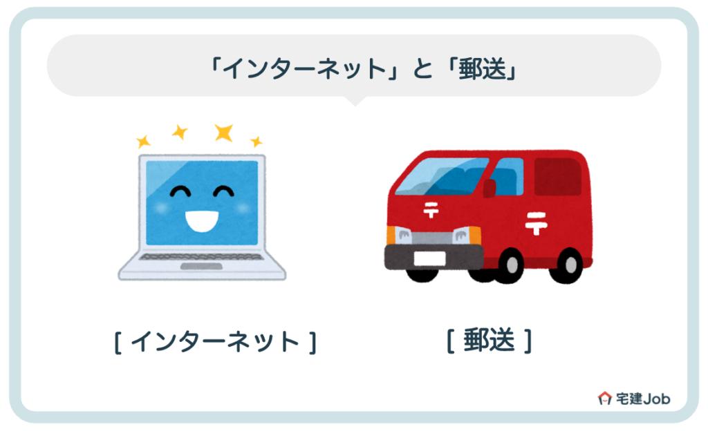 宅建試験の申込み方法は「インターネット」と「郵送」の2種類