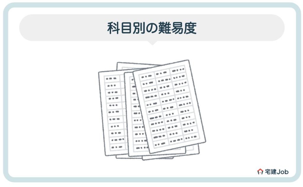 宅建試験の科目別難易度【ポイントは宅建業法】