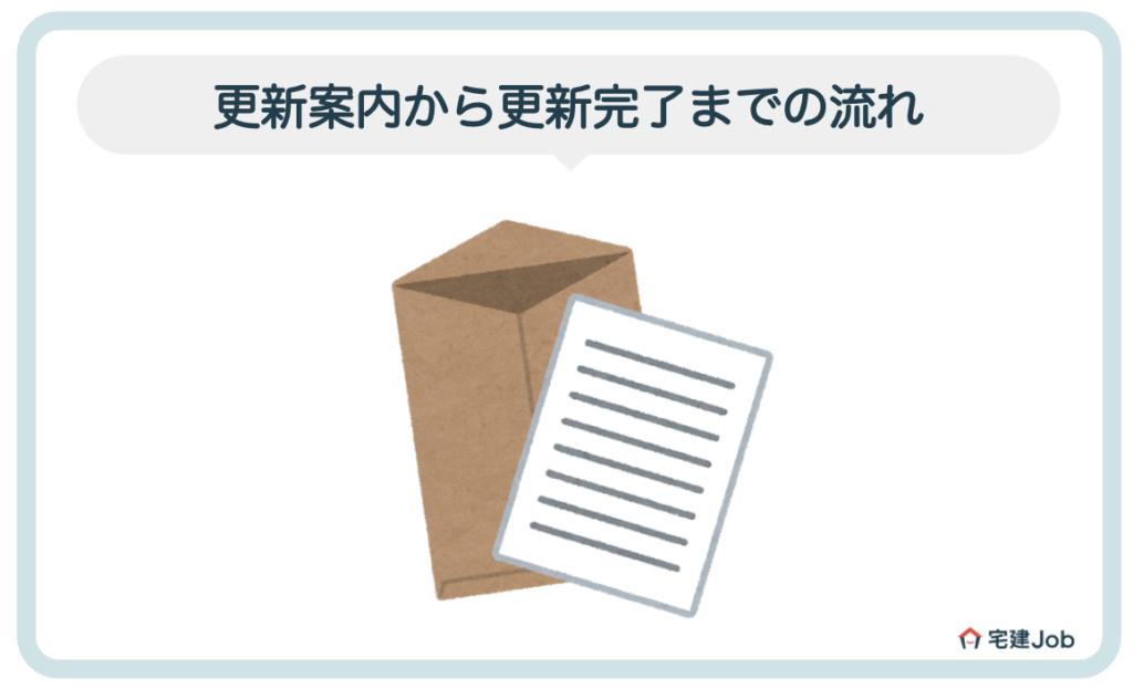 更新案内から更新完了までの流れ【宅建】