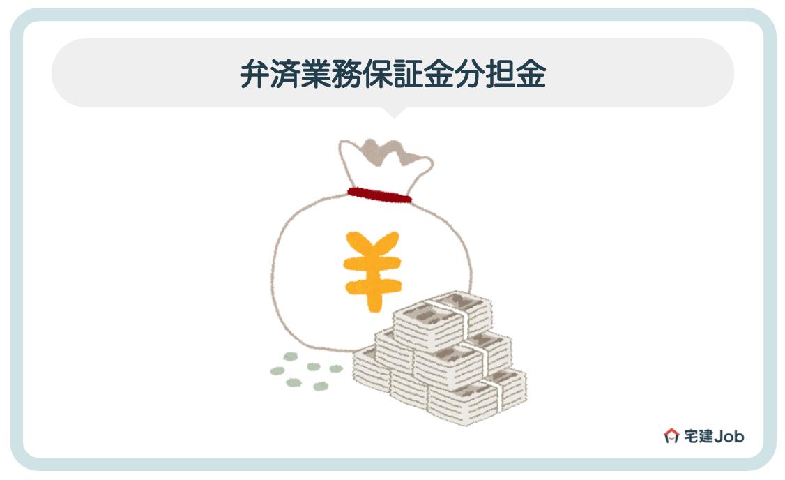 4.宅建の弁済業務保証金分担金とは?