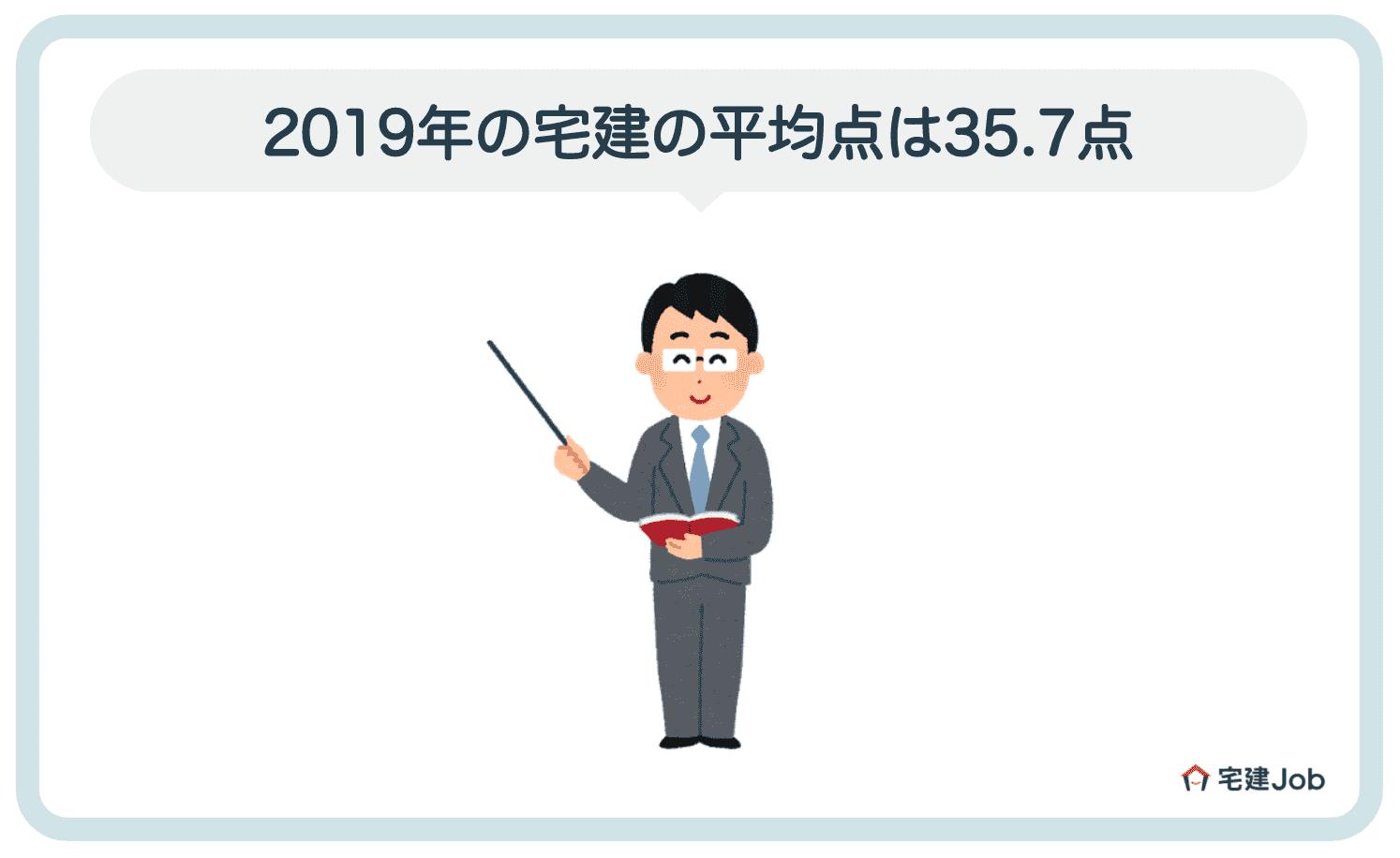 1.2019年(令和1年度)宅建試験の平均点は35.7点【TAC発表】