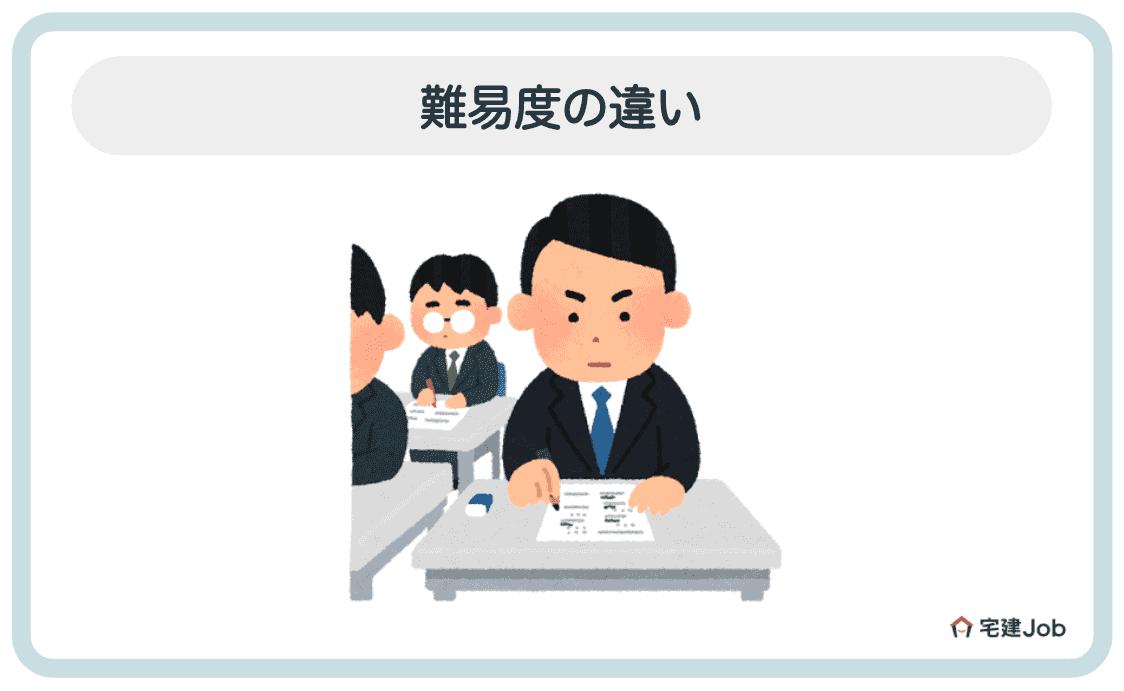 4.マンション管理士と管理業務主任者の難易度の違いは?