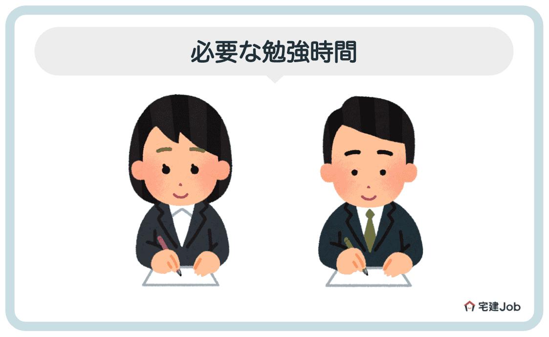 5.マンション管理士と管理業務主任者に必要な勉強時間