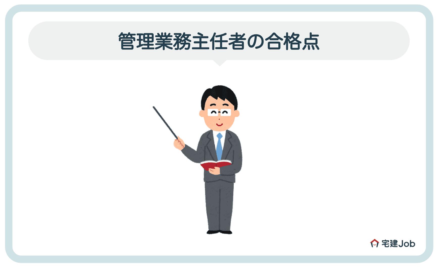 1.管理業務主任者試験2019(令和元年)の合格点は34点