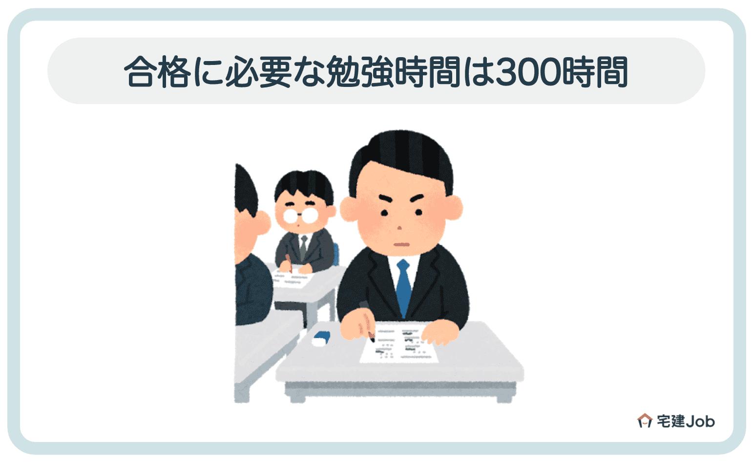 1.管理業務主任者合格に必要な勉強時間は約300時間