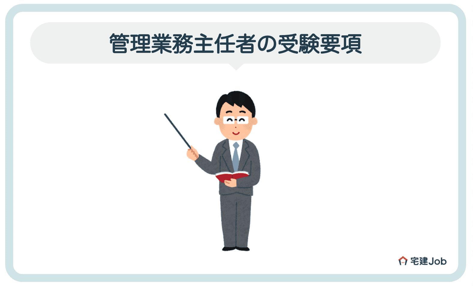 2.管理業務主任者試験の受験要項【試験内容】