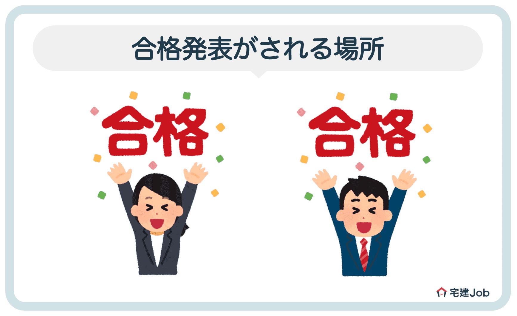 3.管理業務主任者試験の合格点が発表される場所