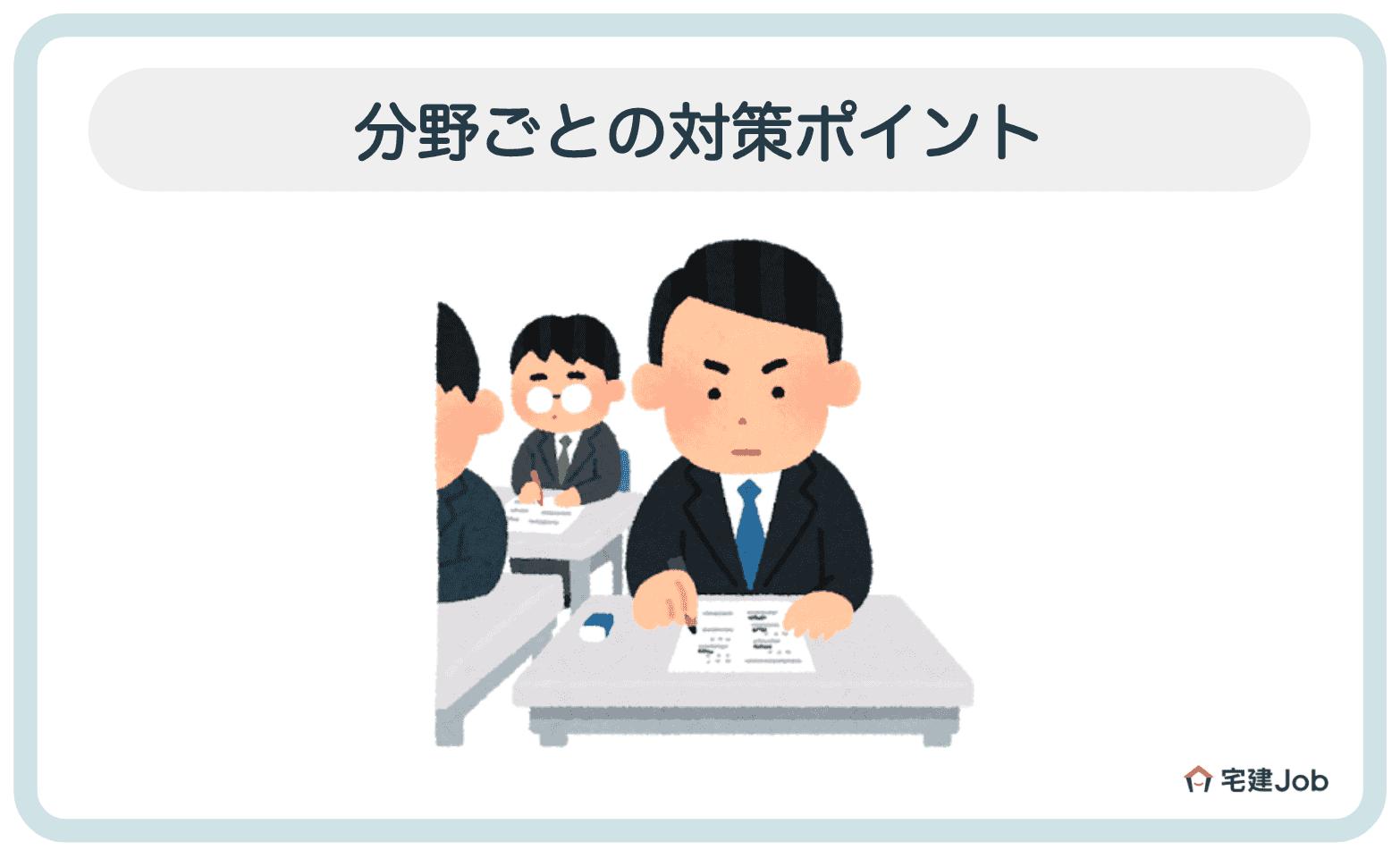 3.管理業務主任者に合格する分野別・対策ポイント【試験内容】