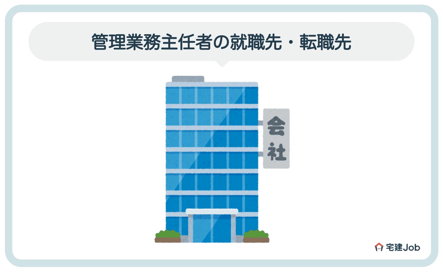 2.管理業務主任者の就職先【未経験の場合】