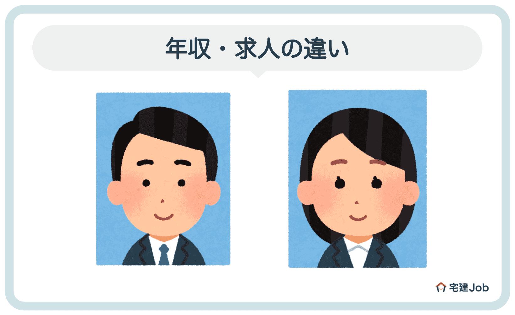 3.不動産鑑定士と土地家屋調査士の違い【年収・求人】