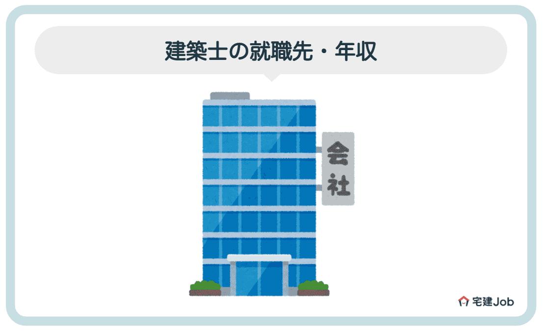 4.建築士の就職先・年収