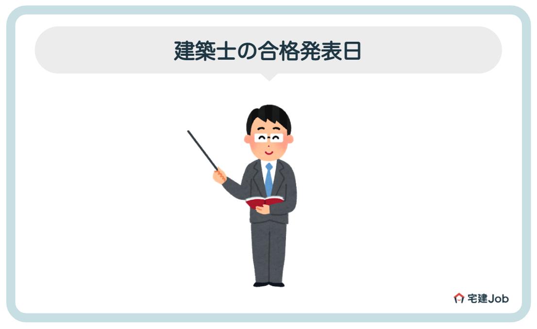 1.建築士試験の合格発表日【1級・2級・木造】