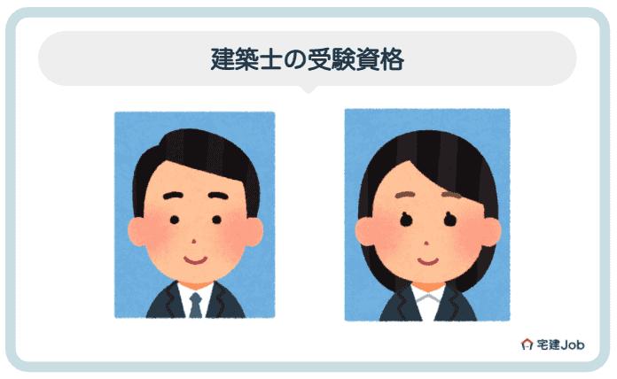 1.建築士の受験資格【改正建築士法により緩和】