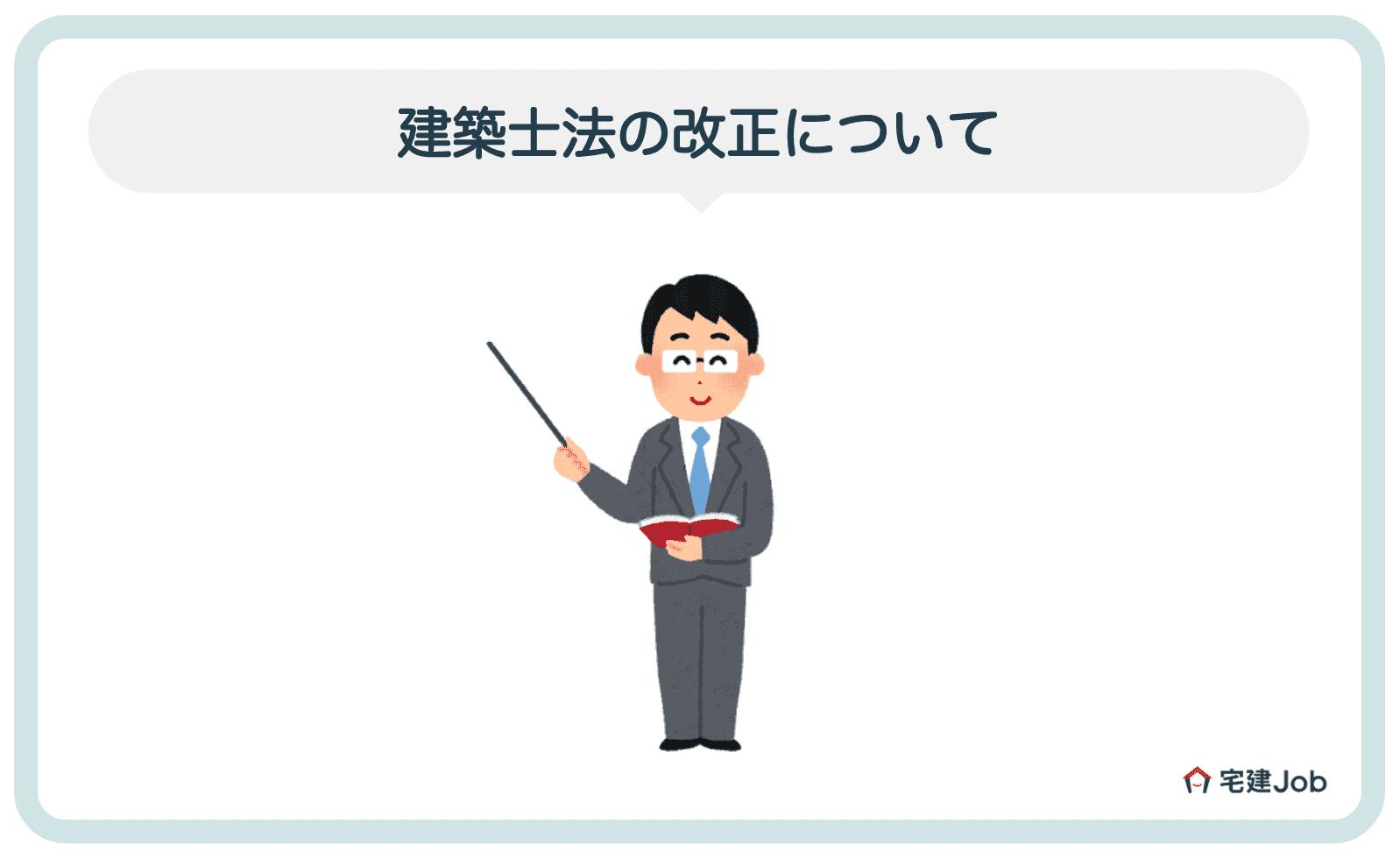 1.建築士法の改正について【2020年3月1日】