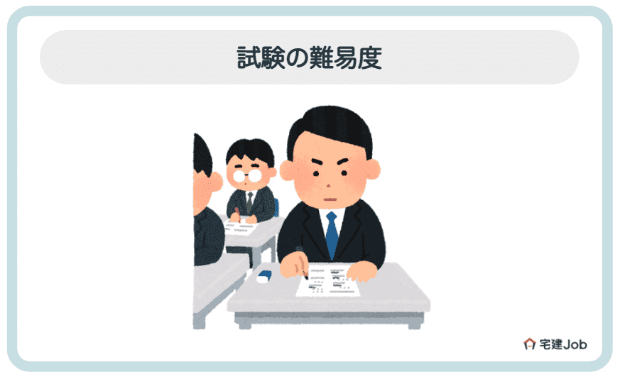 3.賃貸不動産経営管理士試験の難易度【合格率の推移】