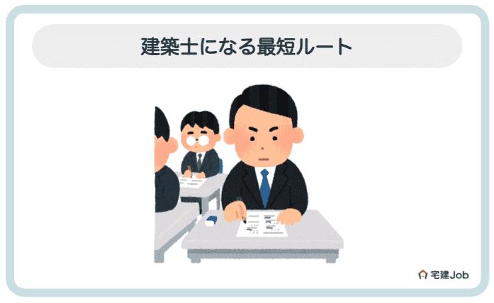 3.建築士になる最短ルート【受験資格】
