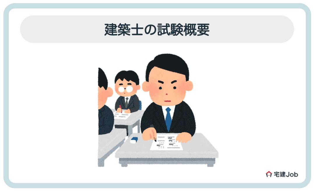 3.建築士の試験概要【合格率・難易度】