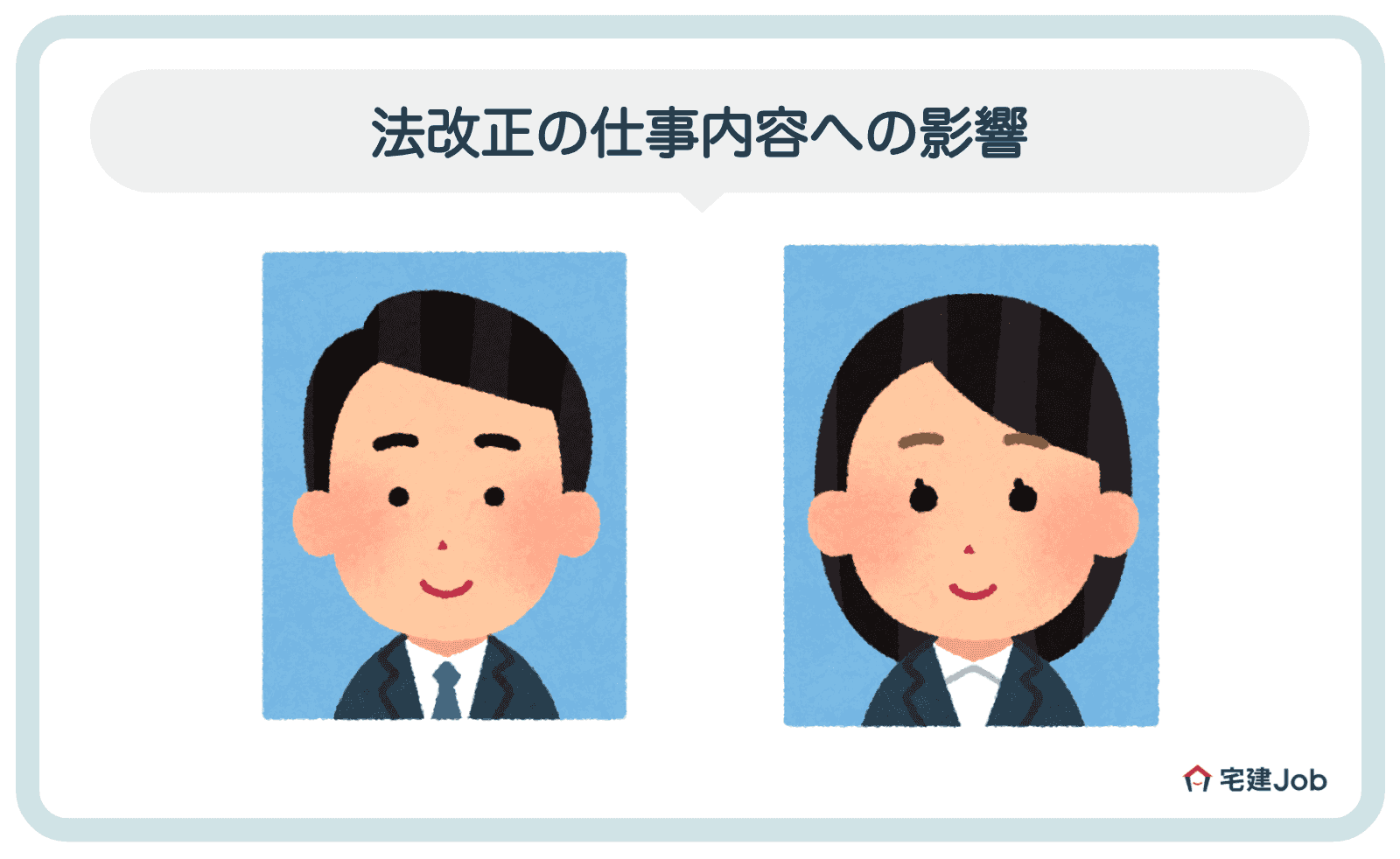 3.建築法改正の仕事内容への影響【保存図書・設計契約】