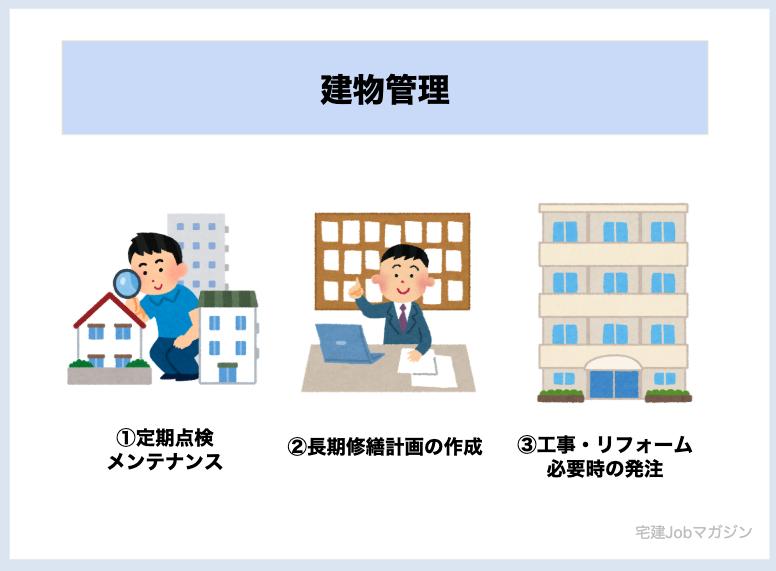 建物管理 不動産管理