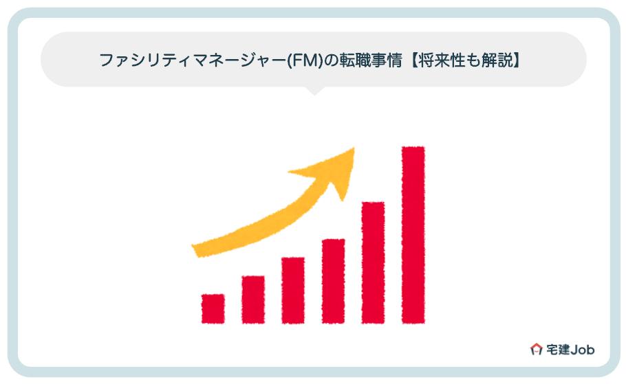 ファシリティマネージャー(FM)の転職事情【将来性も解説】