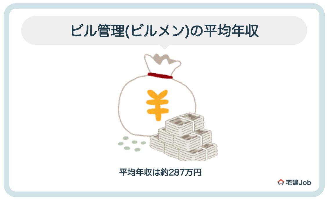 ビル管理(ビルメン)の平均年収は約287万円(月収約20万円)