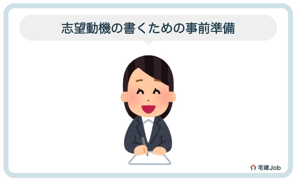 1.不動産事務職で志望動機を書くための事前準備【最重要】