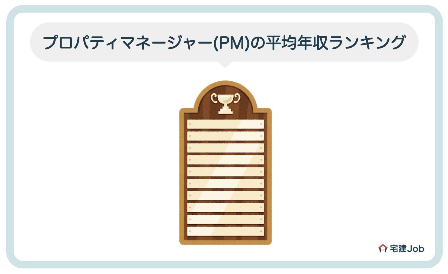 プロパティマネージャー(PM)の平均年収【会社別のランキングも紹介】