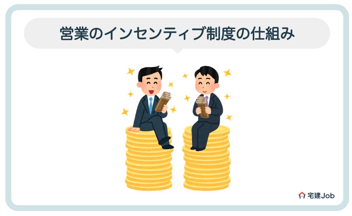 1.営業職のインセンティブ制度の仕組み