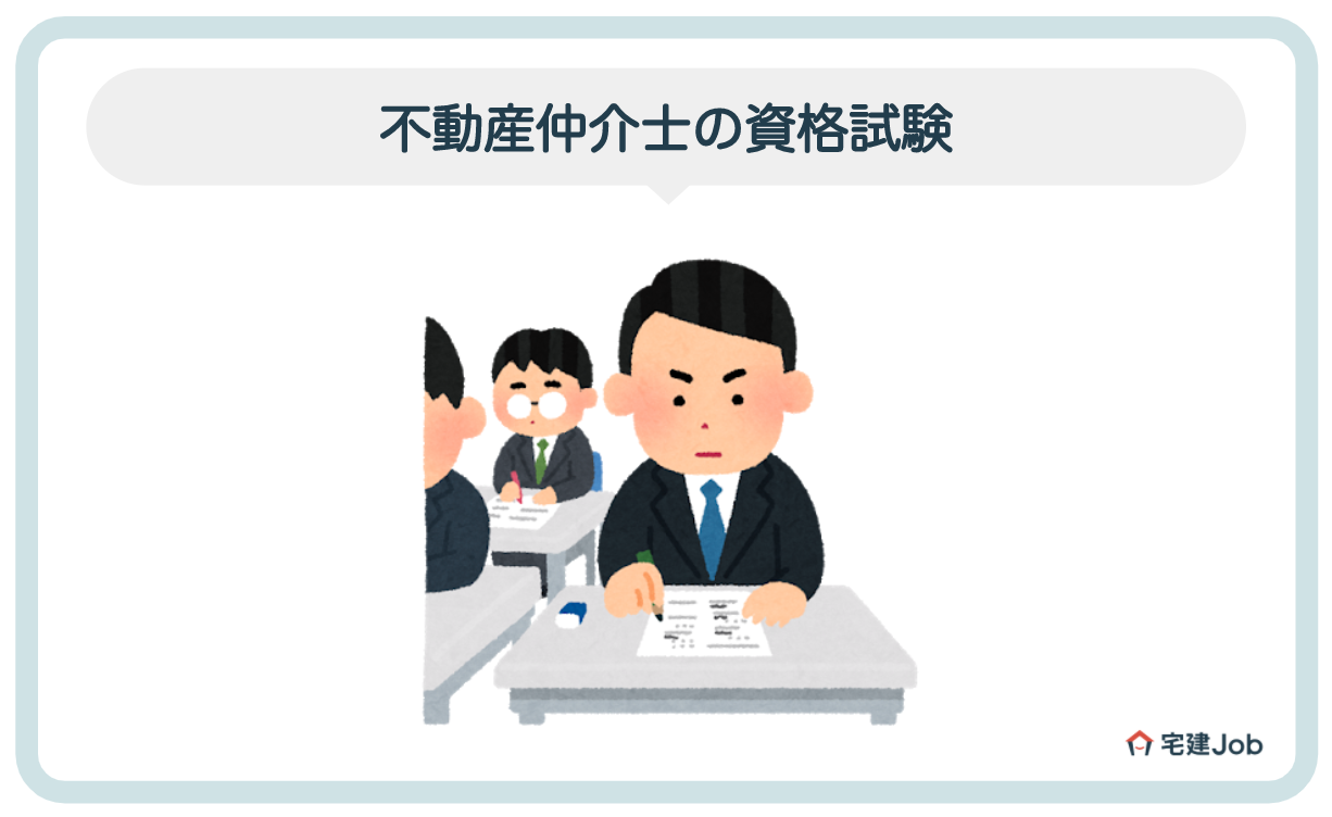 2.不動産仲介士の資格試験について