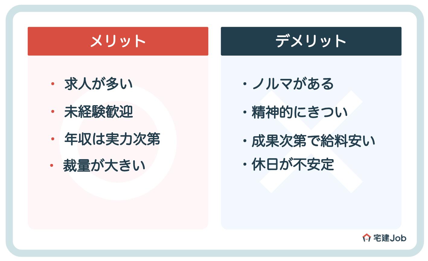 2.営業が稼げる落とし穴【働くデメリット】