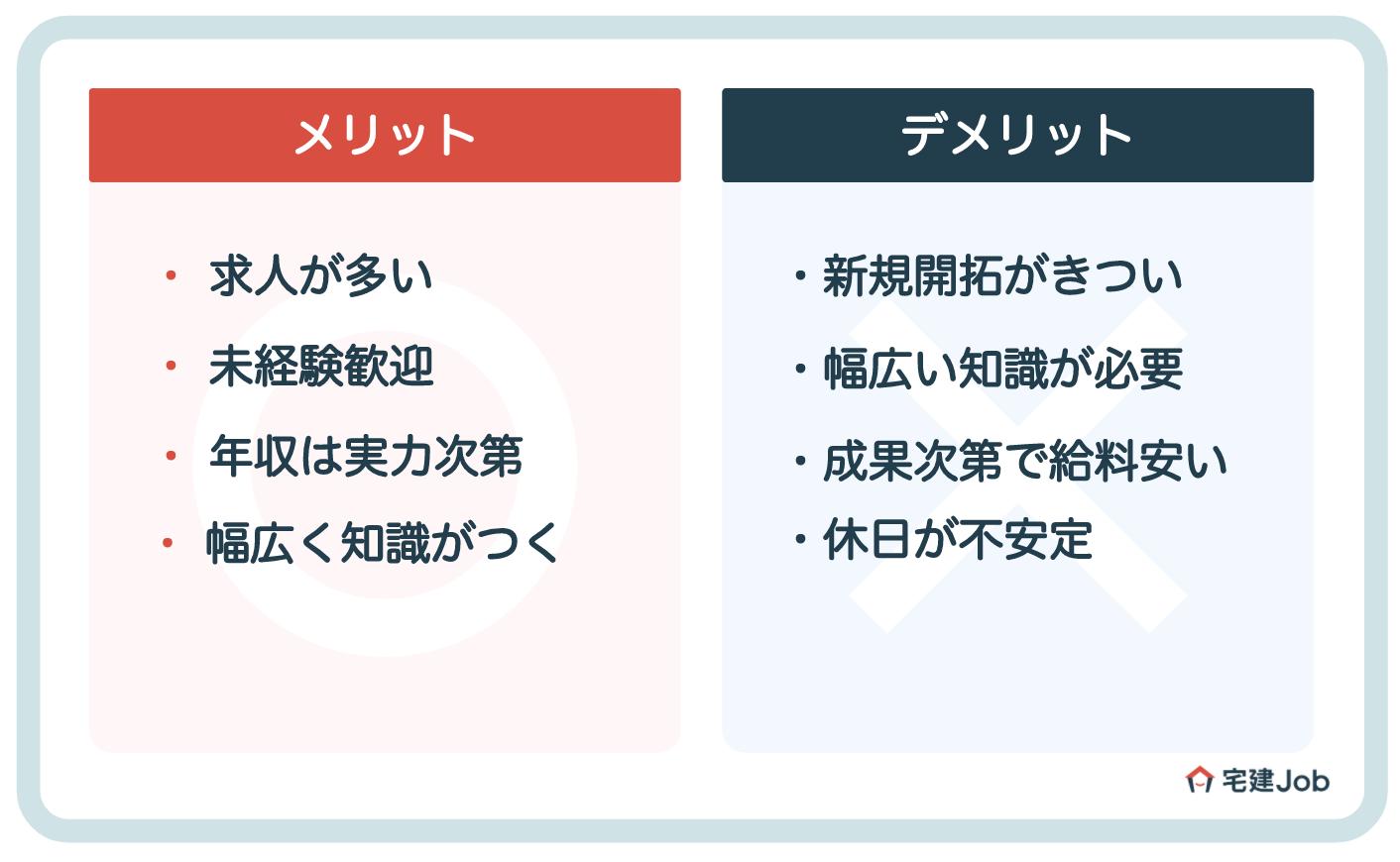 3.土地活用営業として働くメリット(良い点)