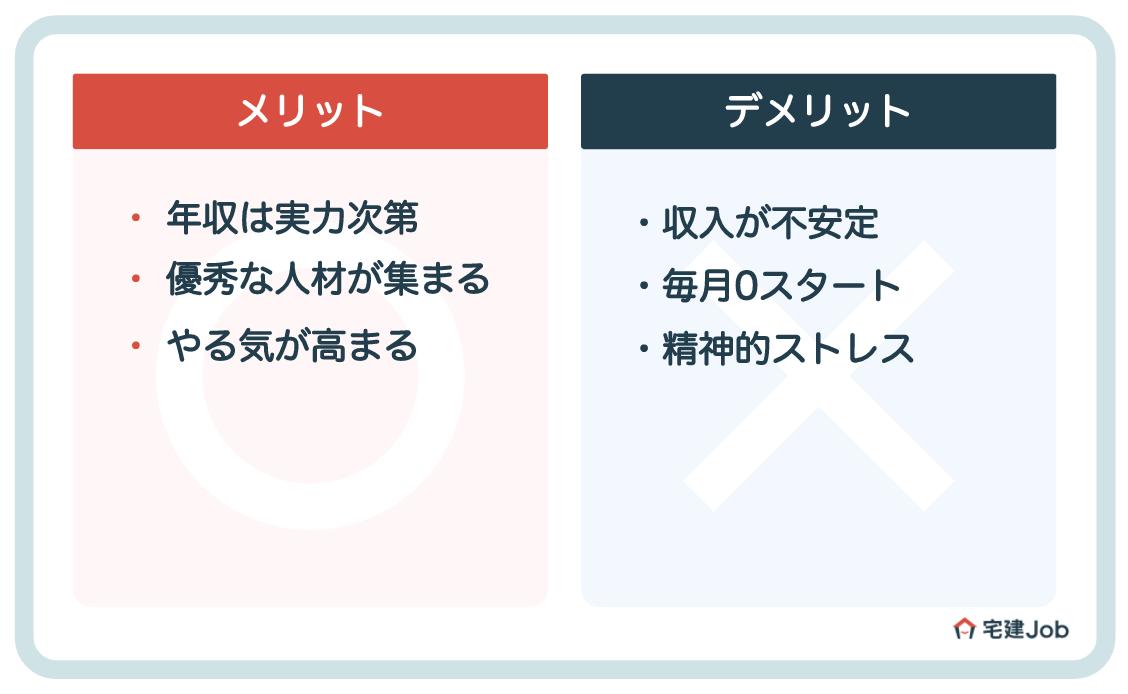 4.営業職のインセンティブ制度の悪い点【デメリット】