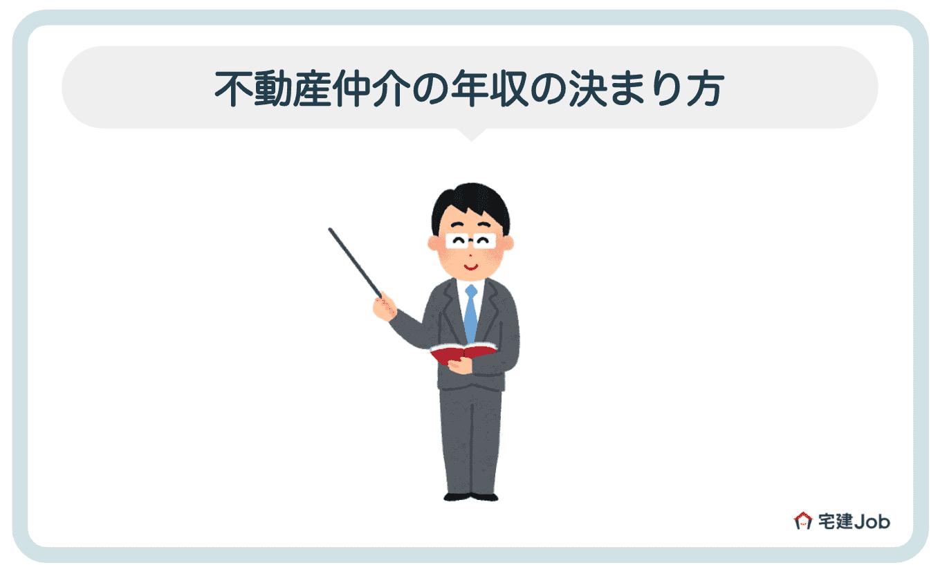 2.不動産仲介の年収の決まり方【仕組み】