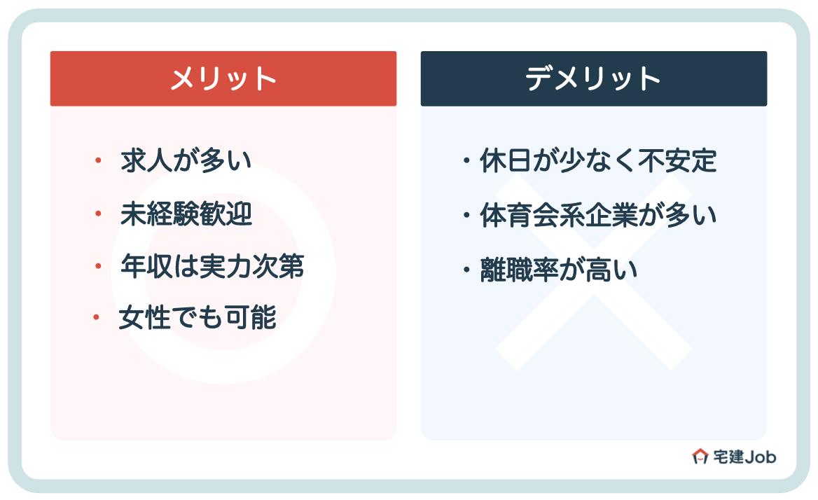 3.不動産業界で働くメリット・デメリット【中途採用】