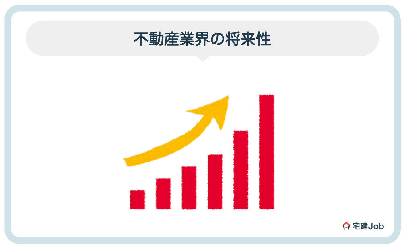 4.不動産業界の今後【将来性】