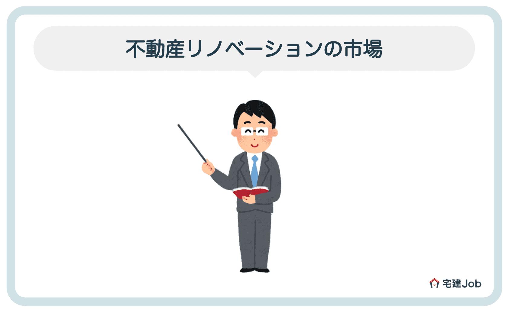 1.不動産リノベーションの市場【コロナの影響は?】