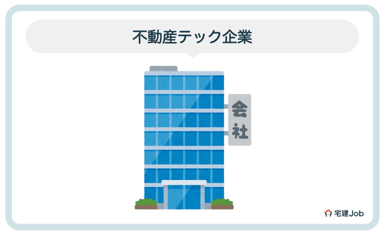 3.不動産テックと呼ばれる企業を紹介【上場・日米中】