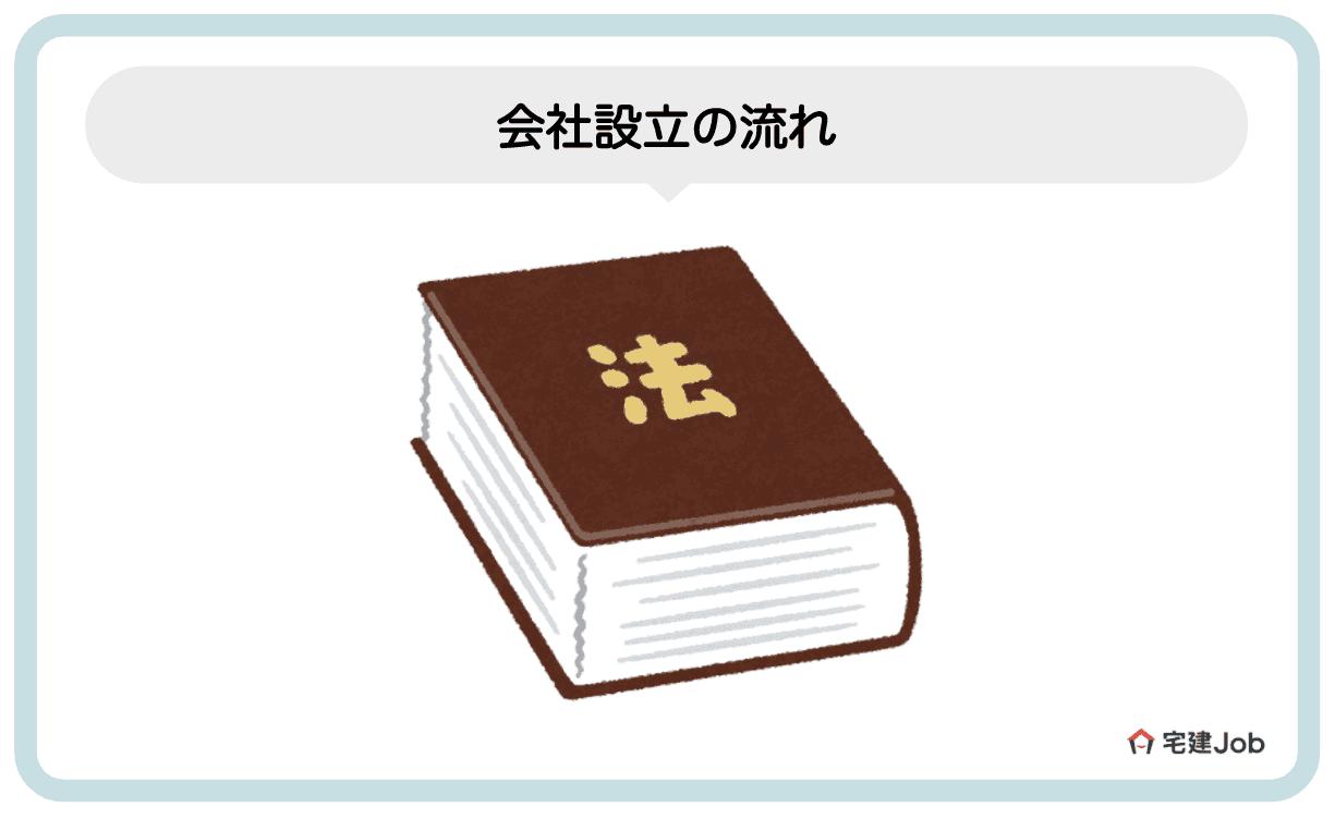 2.不動産会社設立の流れ【費用・補助金・資格】