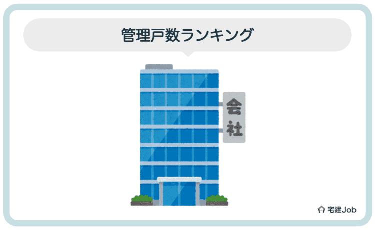 3.不動産管理会社【戸数ランキング】