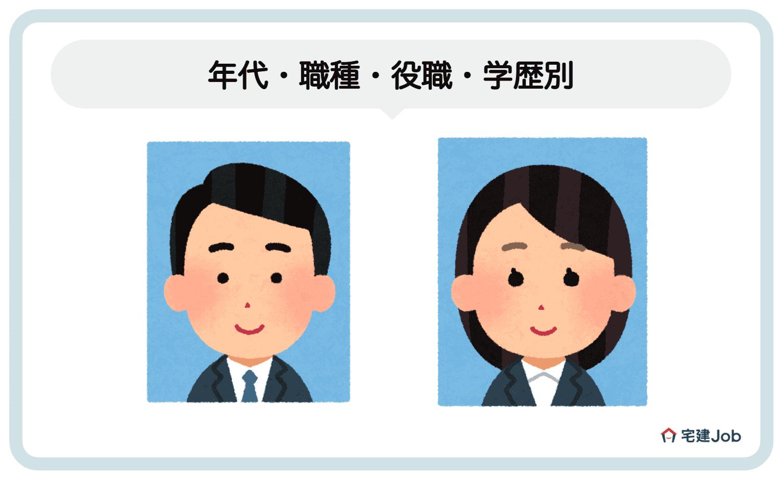 3.大和ハウスの平均年収【年代・職種・役職・学歴別】
