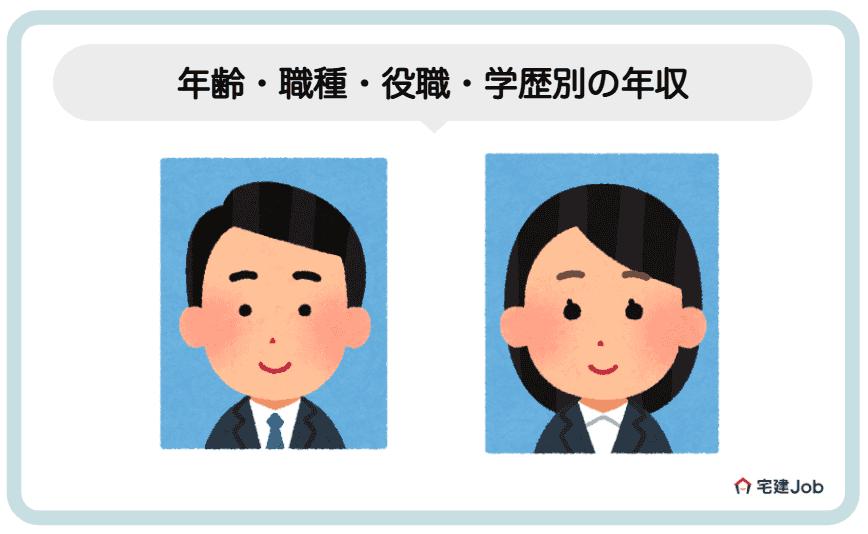 3.三菱地所の平均年収【年齢・職種・役職・学歴別】