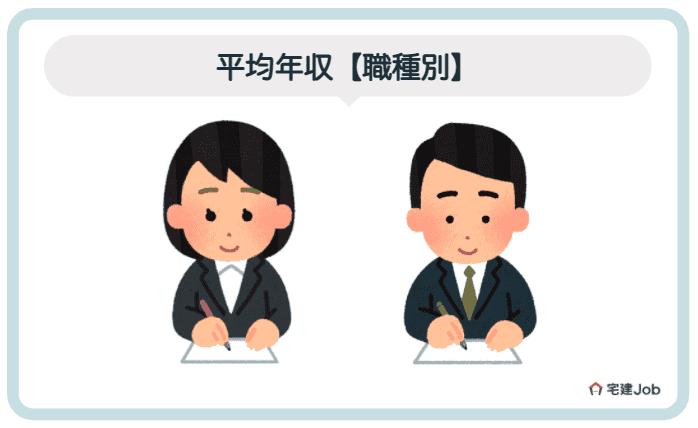 3.積水ハウスの平均年収【職種別】