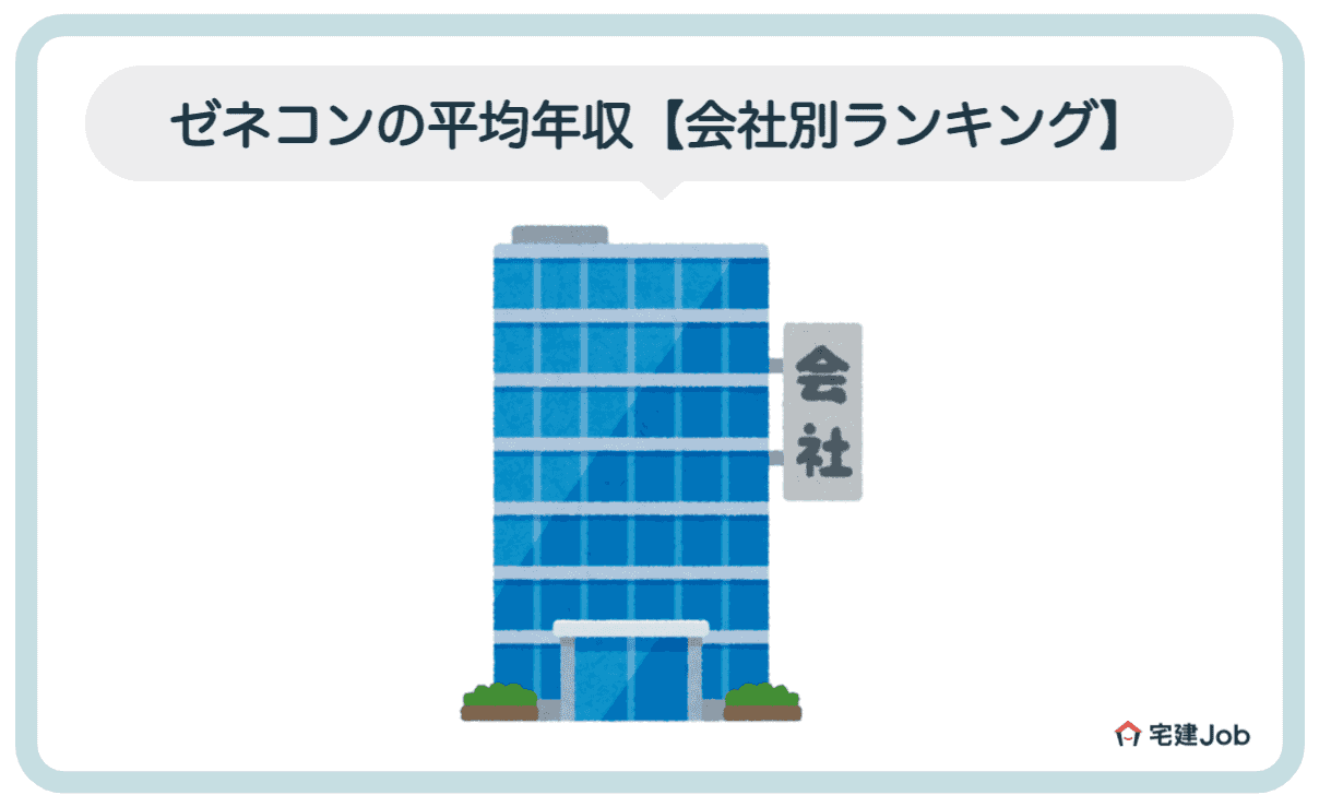 2.ゼネコンの平均年収【会社ランキング順】