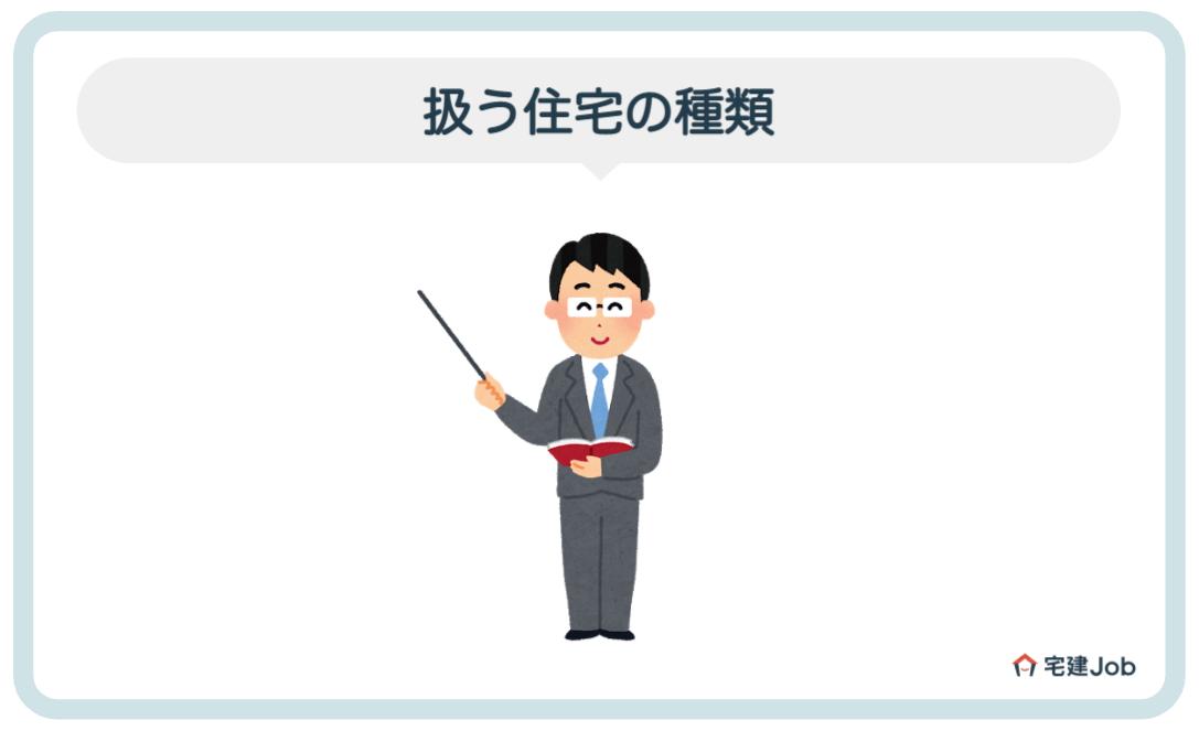2.ハウスメーカーの扱う住宅の種類【仕事内容】