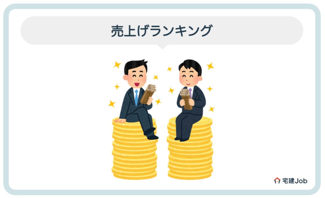 4.ハウスメーカーの売上ランキング【仕事内容】