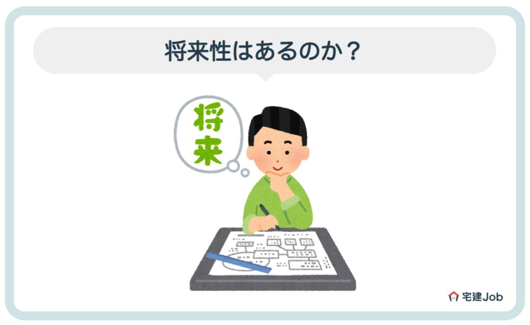 7.ハウスメーカーの将来性【仕事内容】