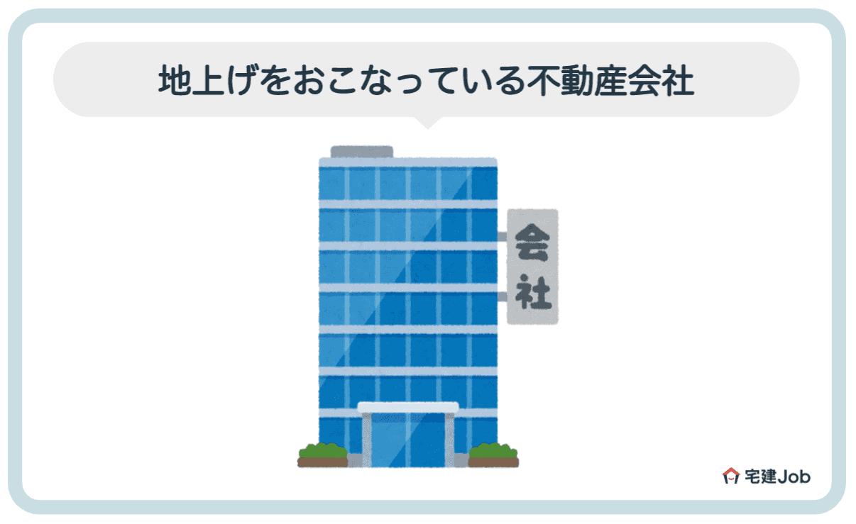 3.地上げをおこなっている不動産会社