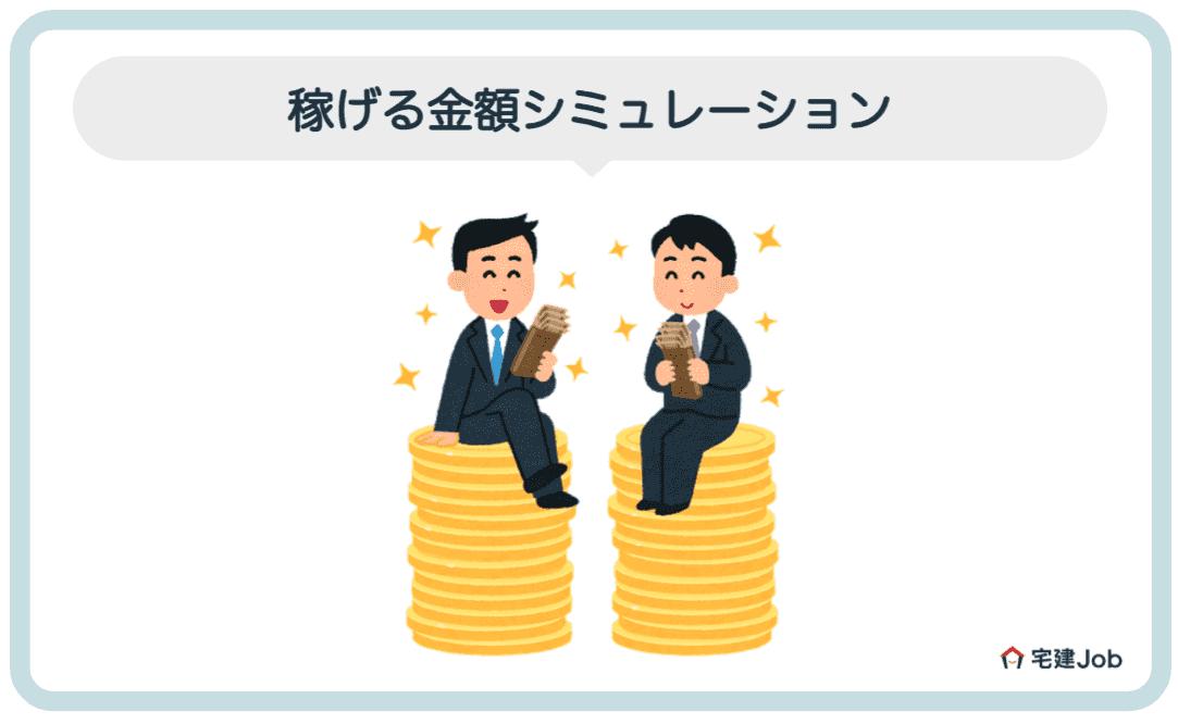 2.稼げる金額のシミュレーション【営業の歩合】